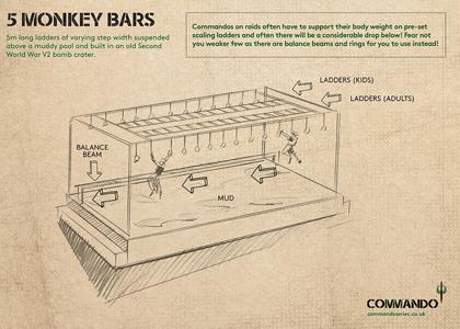 MonkeyBars